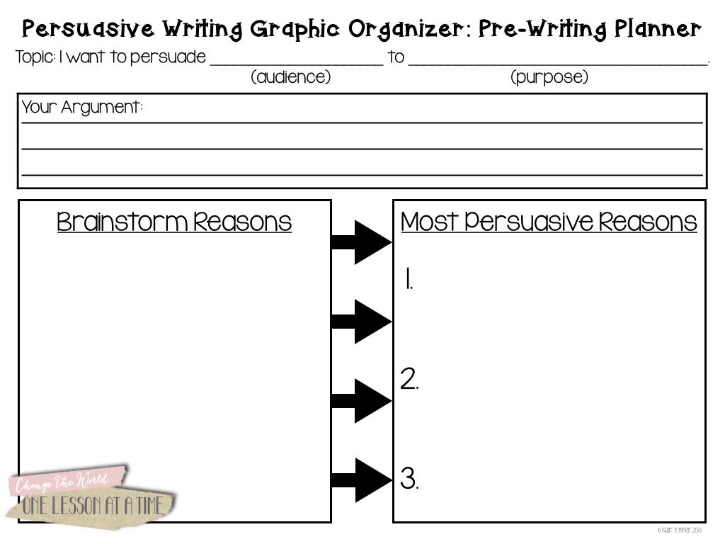 Persuasive Essay Graphic Organizer With Counter Argument