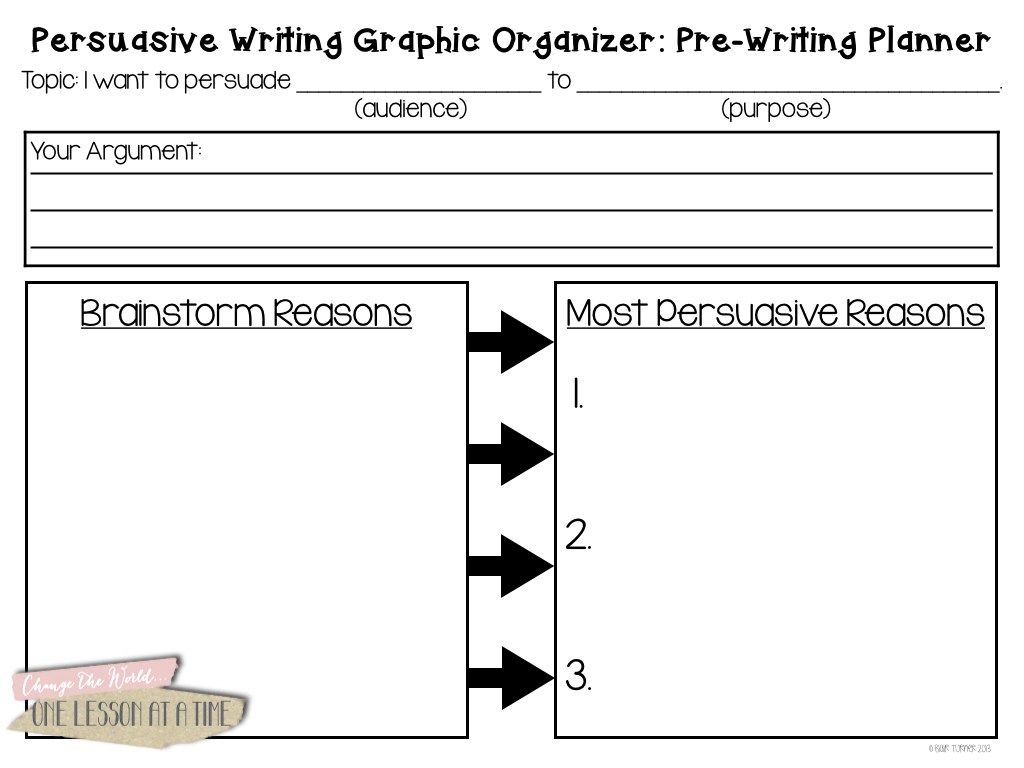 Persuasive Speech Graphic Organizer 3rd Grade
