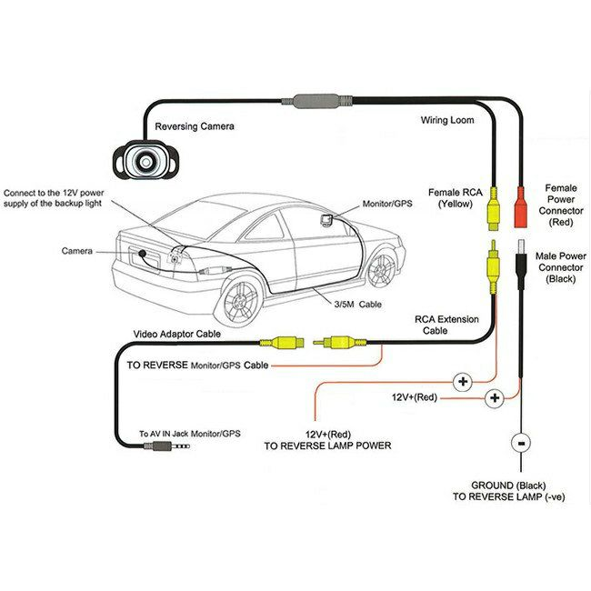 Skema wiring diagram kamera mundur central lock dan power window skema wiring diagram kamera mundur central lock dan power window dari om sukardi asfbconference2016 Image collections