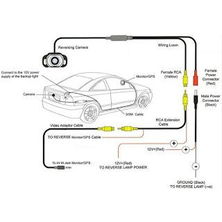 Konsumsi bbm berbagai tipe mobil toyota dari om hendy