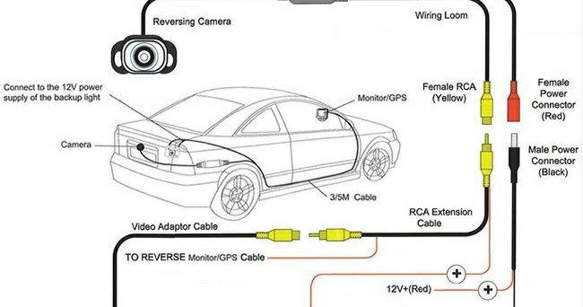 Skema wiring diagram kamera mundur, central lock dan power