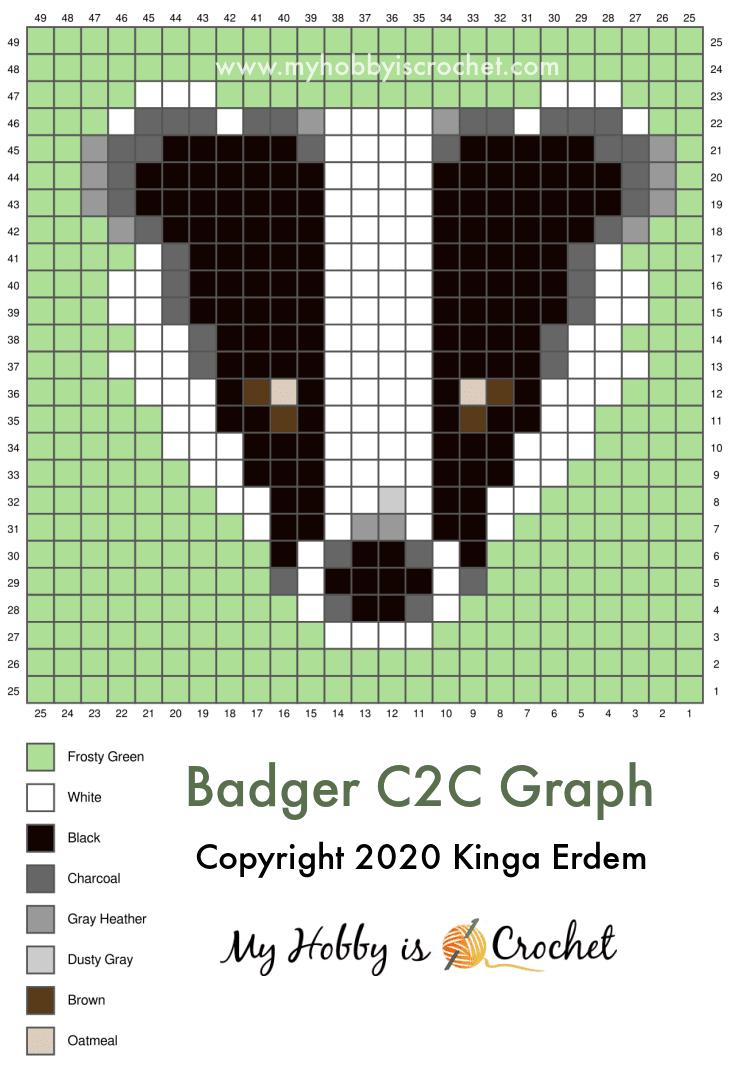 Badger C2C Graph