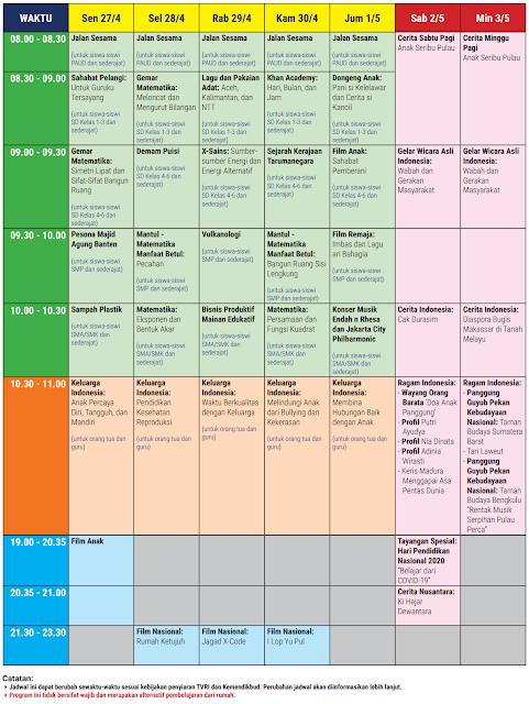 Jadwal Tayang Belajar dari Rumah di TVRI Minggu Ketiga