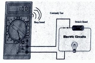 Pemeriksaan lampu dan kabel kabel menggunakan multi tester