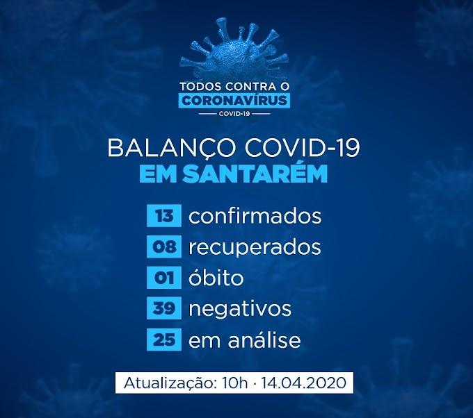 Oito pacientes recuperados do coronavírus em Santarém