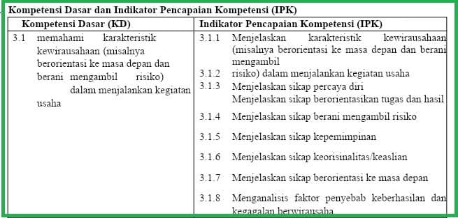 rpp-prakarya-budidaya-kelas-10-k13