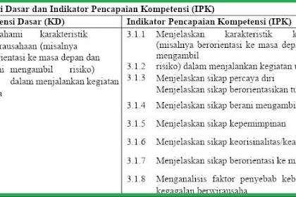 RPP Prakarya - Budidaya Kelas 10 MA/SMA K-13 Revisi 2017