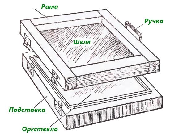 Станок для трафаретной печати