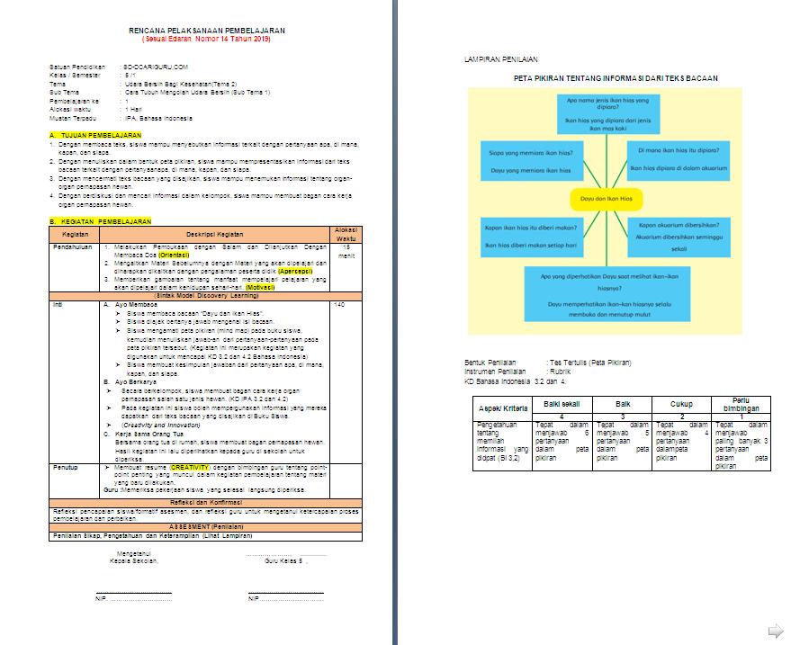Rpp 1 Lembar Kelas 5 Sd Mi Tema 2 Udara Bersih Bagi Kesehatan Antapedia Com