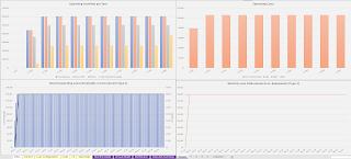flat fee visualizations 1