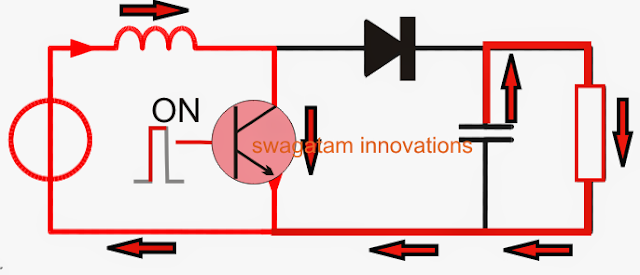 Function of PWM and load in boost converter