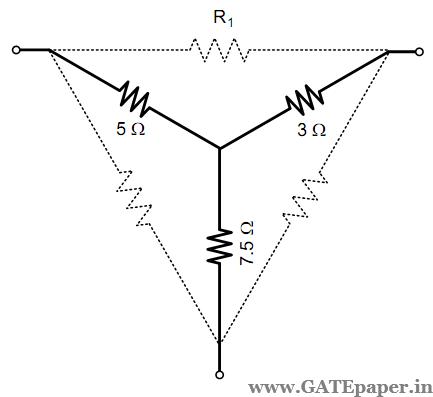 sector netwerk theorie