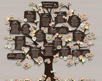 tableau mariage albero degli sposi