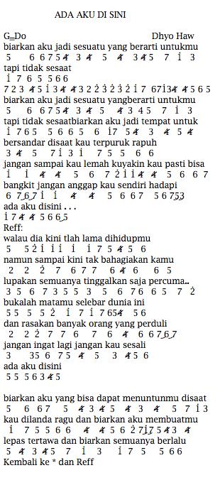 Kunci Gitar Dhyo Haw Dibalik Hari Ini : kunci, gitar, dibalik, Angka, Pianika, Recorder, Keyboard, Suling