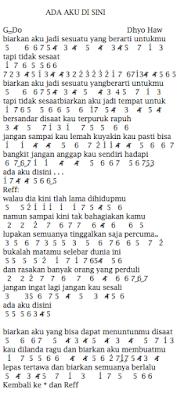 Chord Gitar Dhyo Haw Ada Aku Disini : chord, gitar, disini, Lirik, Angka, Pianika, Jejakchord, Kumpulan, Chord