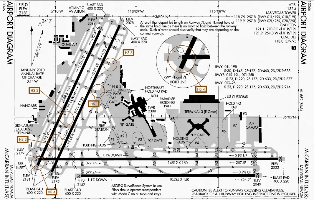 Aviation troubleshooting parallel runways for landing airport as shown in figure 1 the actual coupling for the approach is intended to occur 12 ccuart Gallery