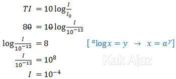 Hubungan taraf intensitas dan intensitas bunyi, TI = 10 log(I/I_0)