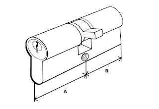 cilindru siguranta