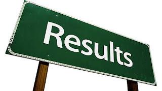 TS Intermediate Results 2020