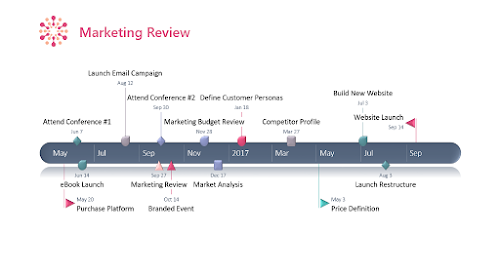 marketing-timeline.png