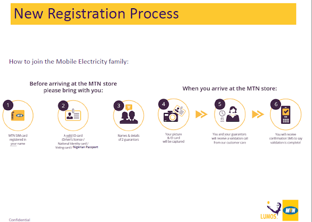 What is MTN Ng 2017 Mobile Electricity Offer? Details Review Here! New 2BRegistration 2BProcess