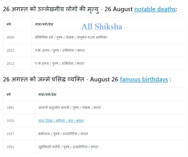 History of 26 August,