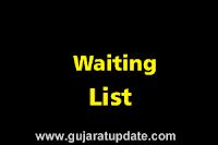 GPSC STI Waiting List (2nd) Declared