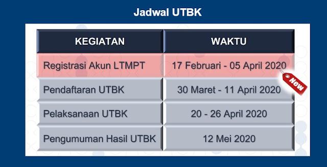 Jadwal penting UTBK 2020