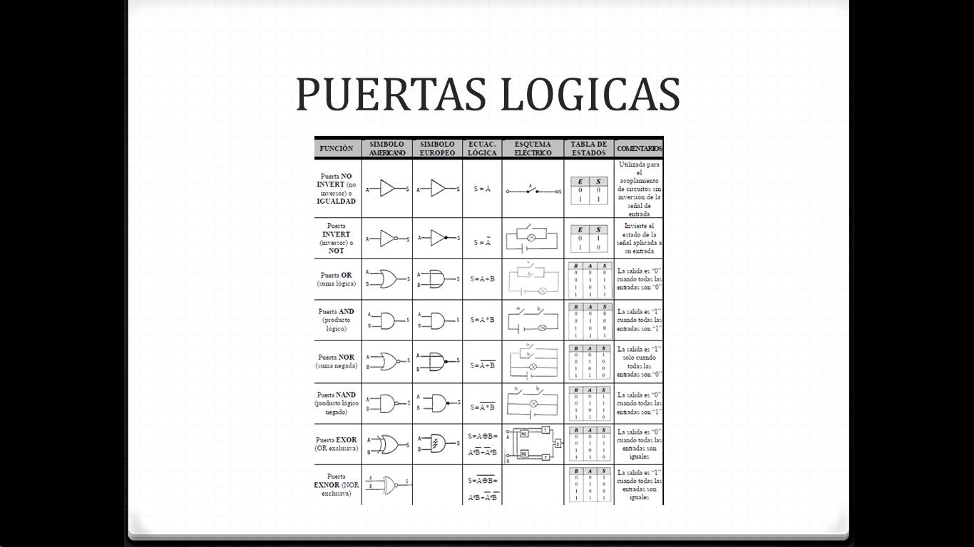 Programmable Logic Controller Plc Metodos De