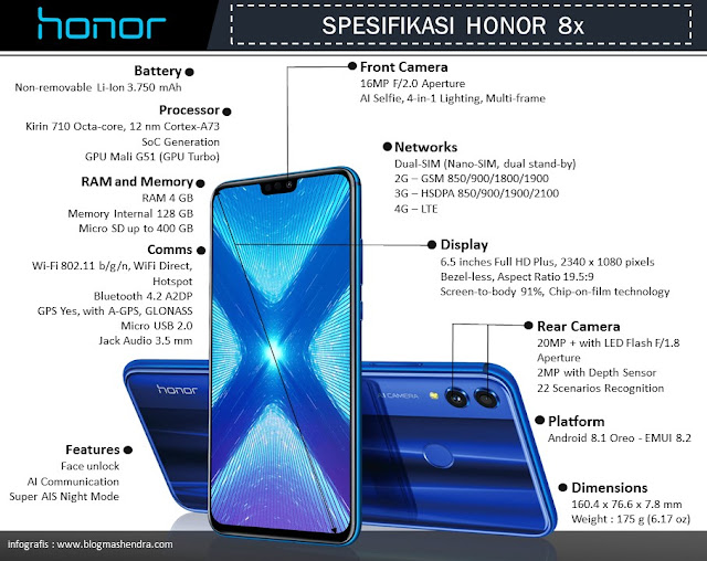 Spesifikasi Honor 8X - Blog Mas Hendra