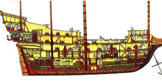 Galeones Historia de un viaje en el siglo XVII