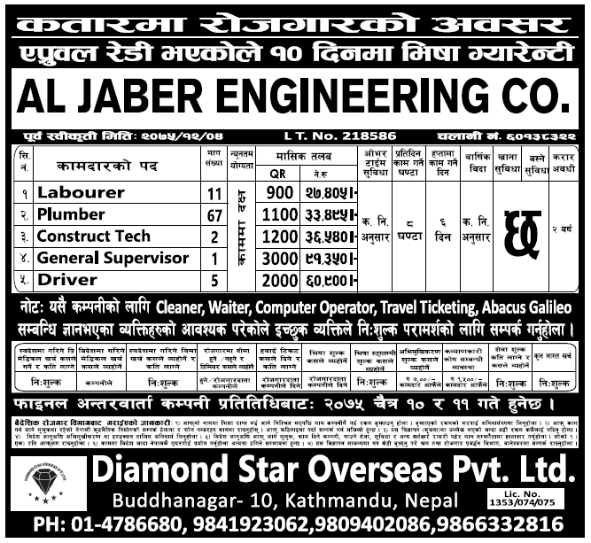 Jobs in Qatar for Nepali, Salary Rs 91,450