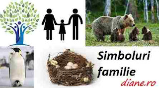Simbol și semnificație familie