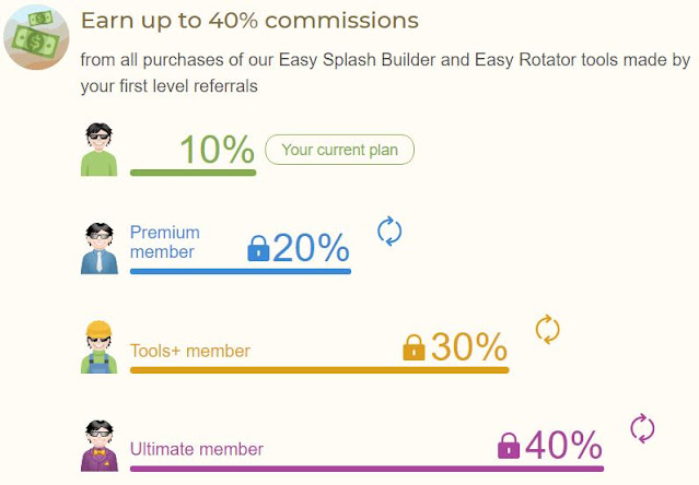 get easyhits4u referrals commissions up to 40%