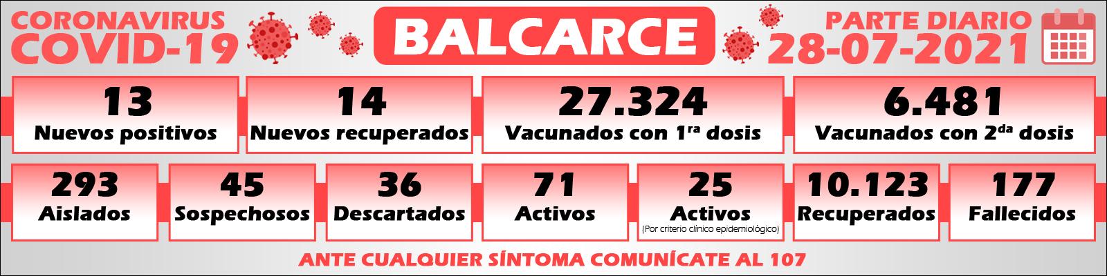 Informese Primero - El Diario Digital de Balcarce