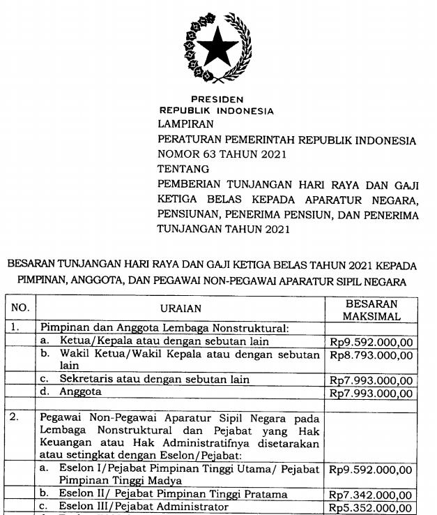 gambar besaran thr dan gaji ke13 2021