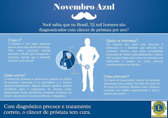 NOVEMBRO-AZUL-Dicas-para-prevenir-o-câncer-de-próstata8