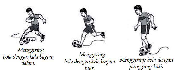 3 Teknik Dasar Menggiring Bola Dalam Sepak Bola Yang Baik Dan Benar Penjasorkes