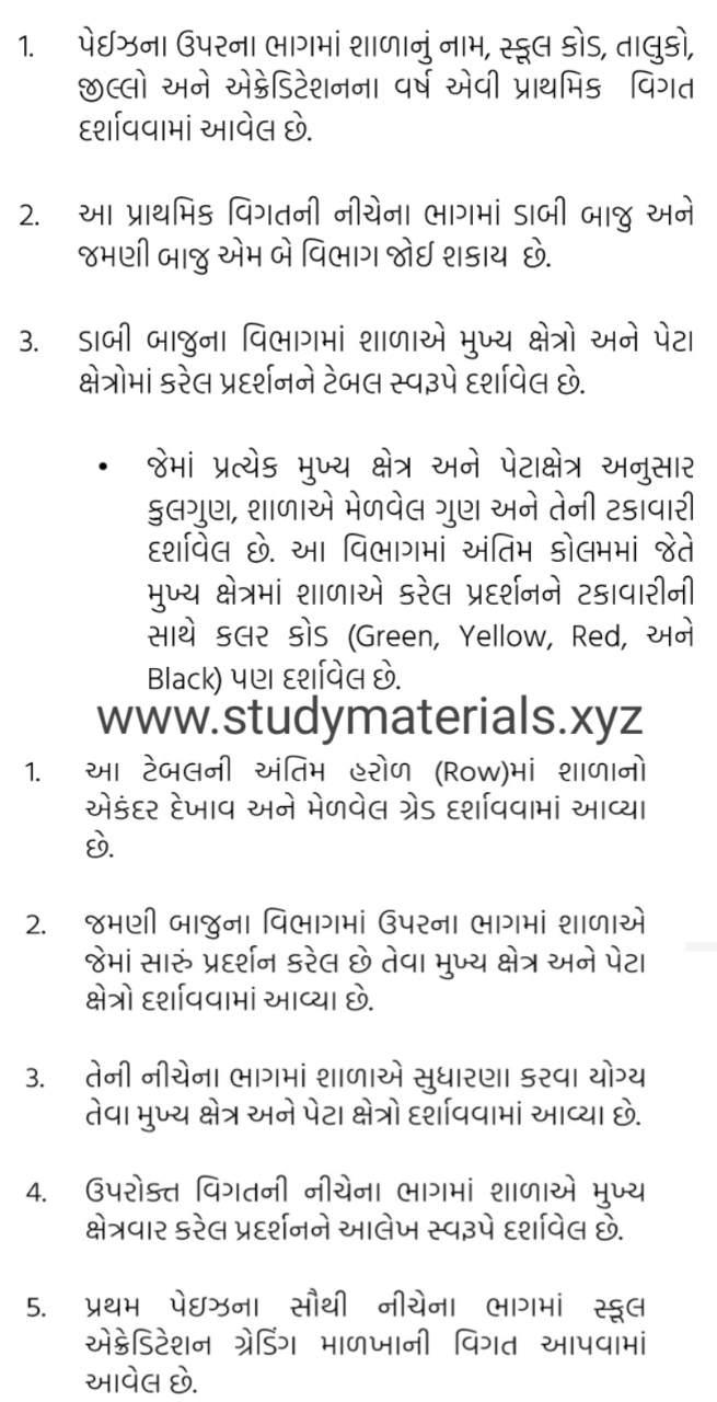 School report card mahiti 2021