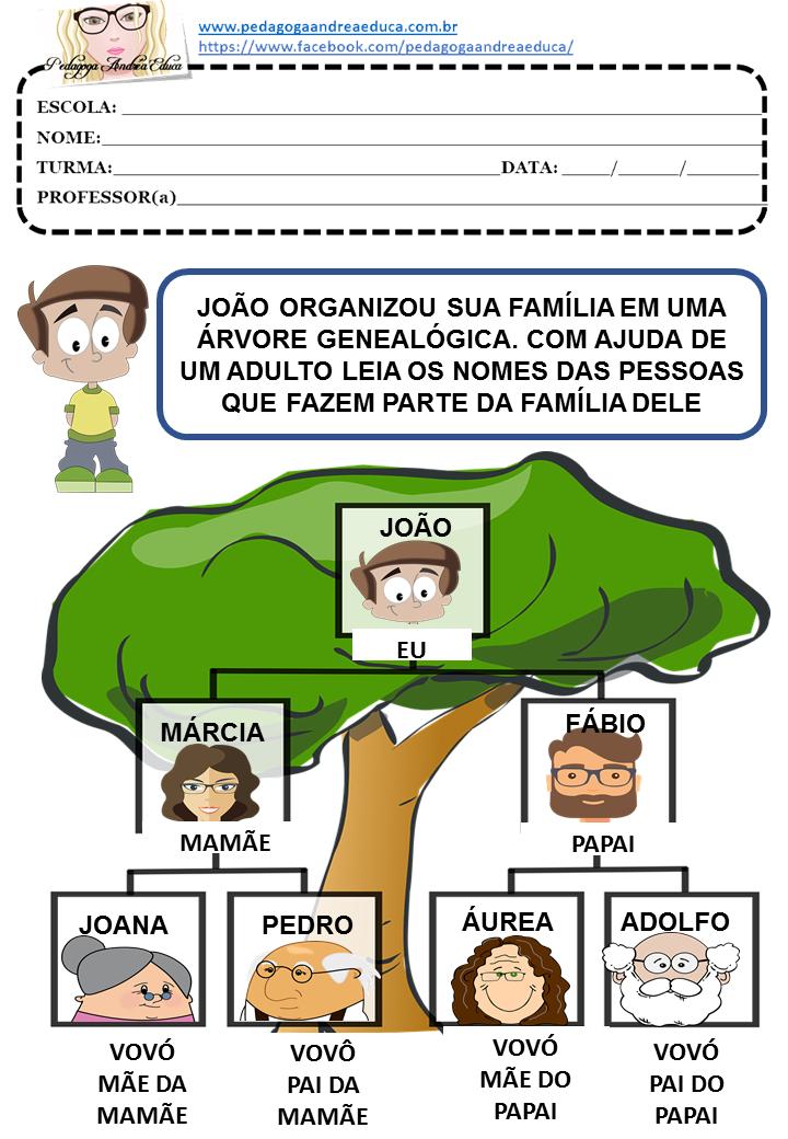 ATIVIDADE -  ÁRVORE GENEALÓGICA