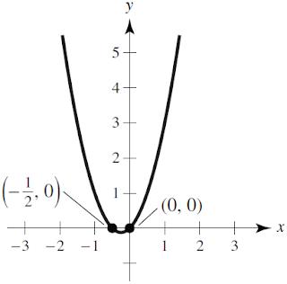 y = 2x^2 + x