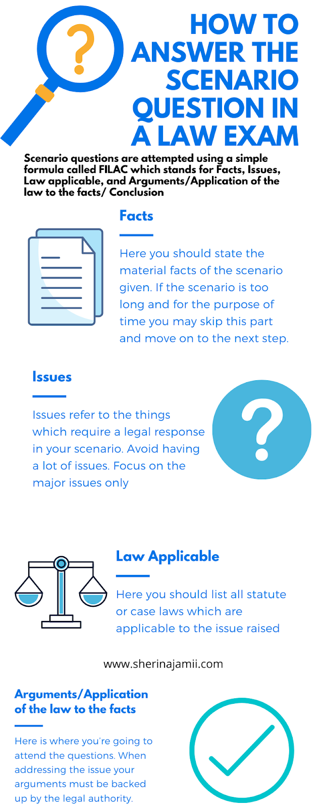 How to answer scenario questions in law exams/bar exams