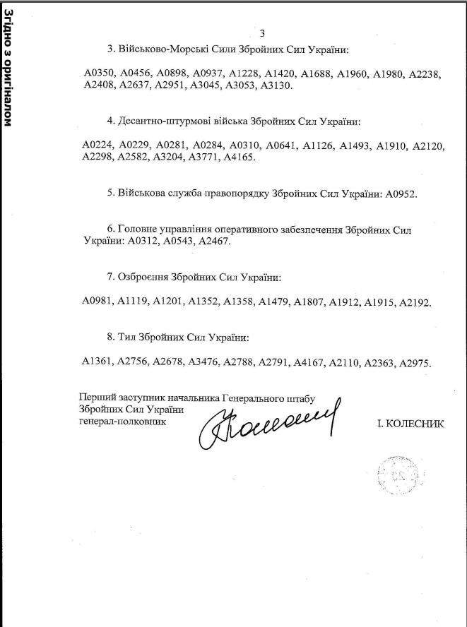 Міноборони змінило перелік частин, які несуть бойове чергування