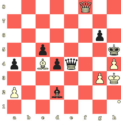 Les Blancs jouent et matent en 4 coups - Anatoly Karpov vs Mikhail Gurevich, Reggio Emilia, 1991