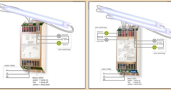 Diagram Wiring Diagram Lampu Tl Full Version Hd Quality Lampu Tl Voxautocar Histoweb Fr