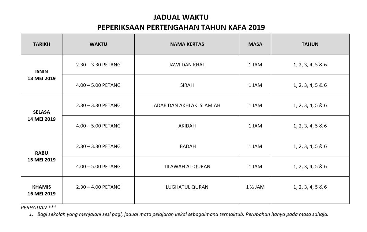 Jadual Waktu Peperiksaan Pertengahan Tahun Kafa 2019 Persatuan Guru Guru Sar Kafa Daerah Kuantan