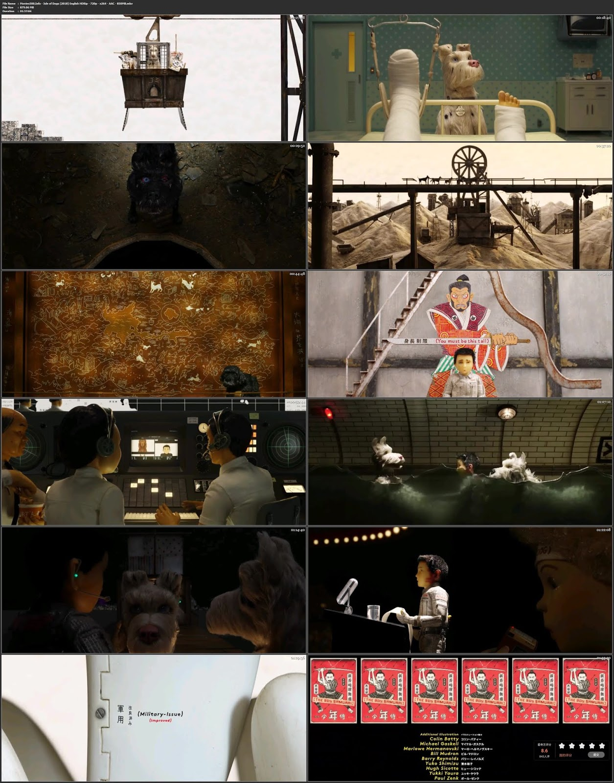 Isle of Dogs 2018 English Full Movie HDRip 720p 800MB