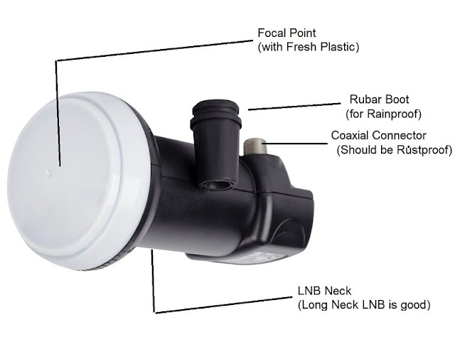 Which LNB is best for DD Free Dish TV DTH?