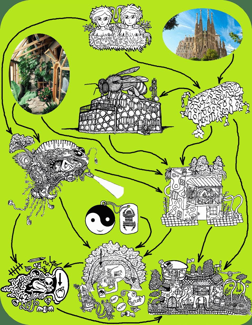 obrázek Evoluce wesmírodivných domečků, autor Sebastián Wortys