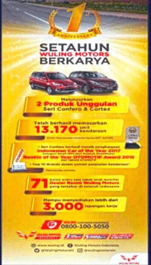 Angka Penjualan Mobil Wuling
